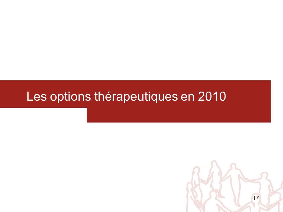 Les options thérapeutiques en 2010