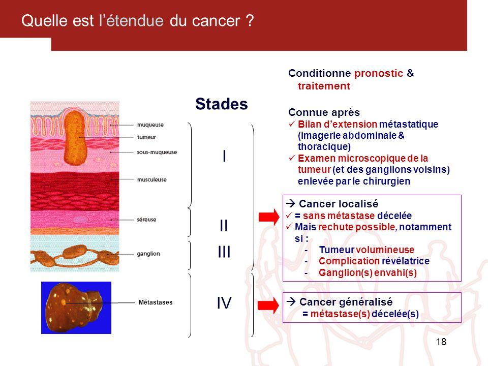 Quelle est l'étendue du cancer