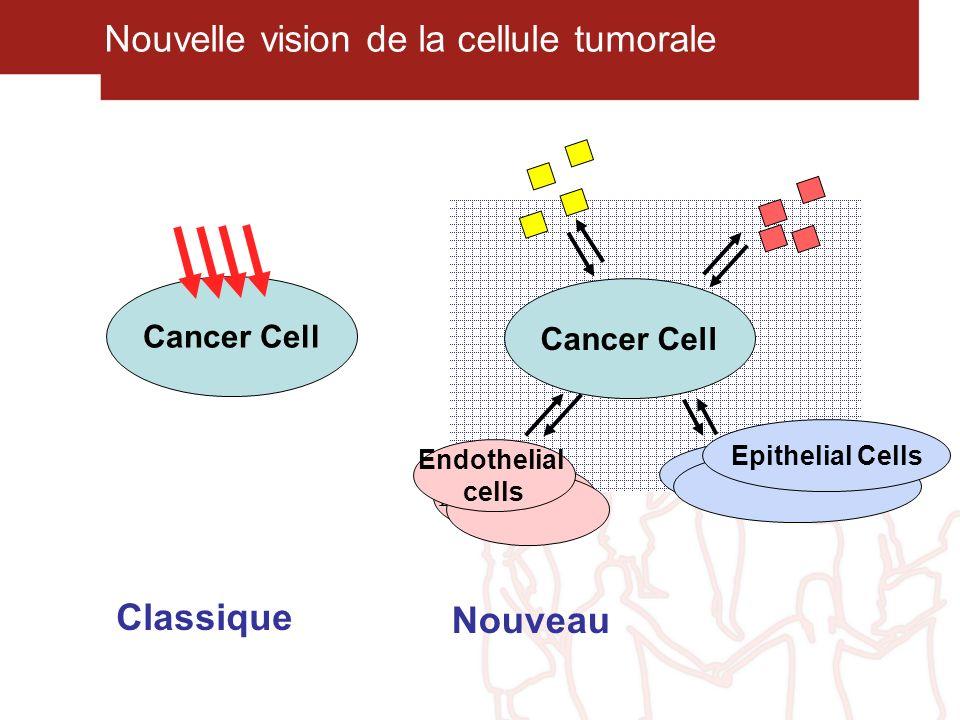 Nouvelle vision de la cellule tumorale