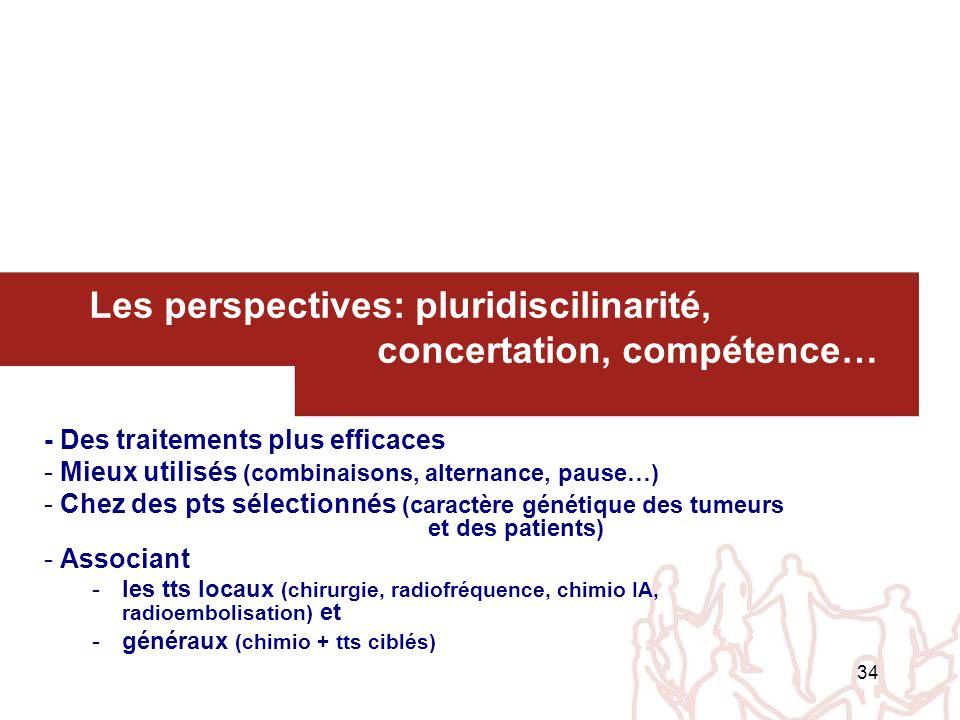 Les perspectives: pluridiscilinarité, concertation, compétence…