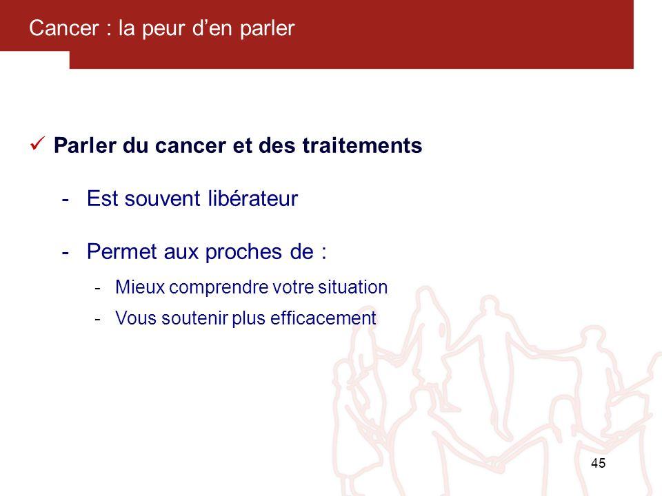 Cancer : la peur d'en parler