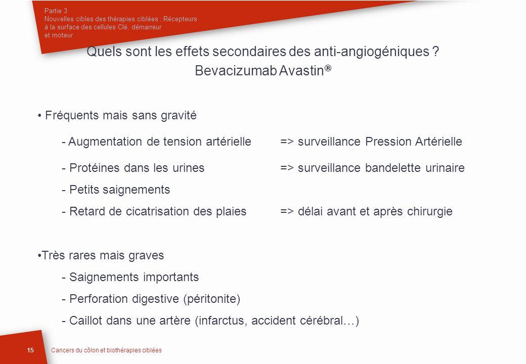 Quels sont les effets secondaires des anti-angiogéniques