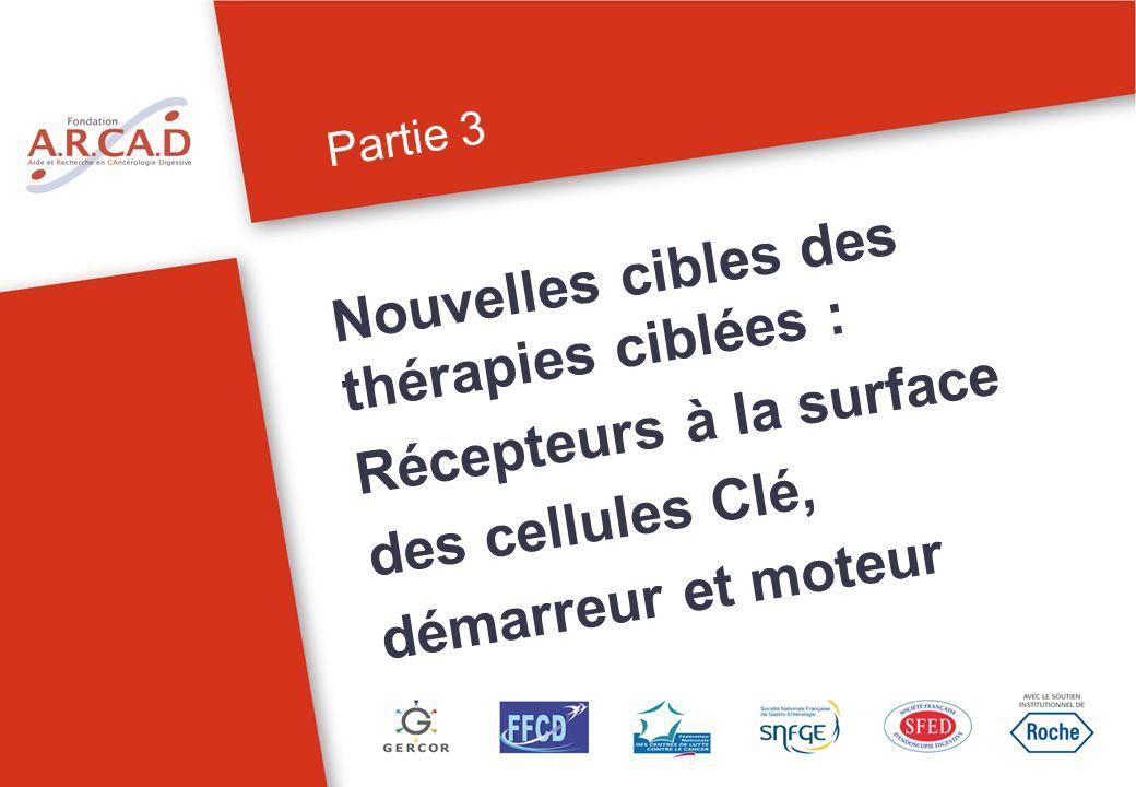Nouvelles cibles des thérapies ciblées : Récepteurs à la surface