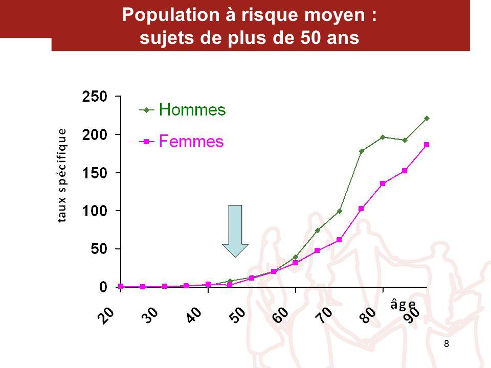 Population à risque moyen :