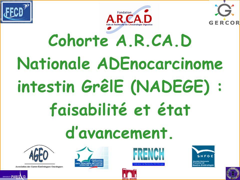 Cohorte A.R.CA.D Nationale ADEnocarcinome intestin GrêlE (NADEGE) : faisabilité et état d'avancement.