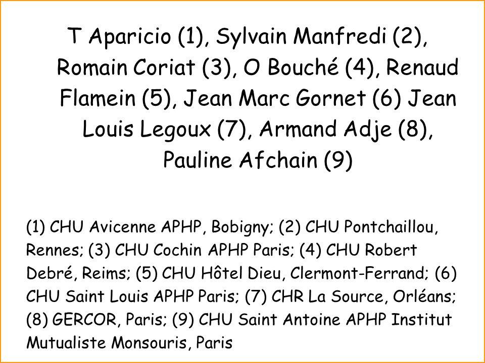 T Aparicio (1), Sylvain Manfredi (2), Romain Coriat (3), O Bouché (4), Renaud Flamein (5), Jean Marc Gornet (6) Jean Louis Legoux (7), Armand Adje (8), Pauline Afchain (9)