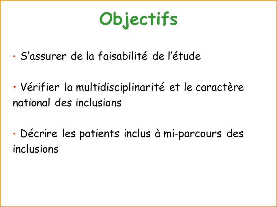 Objectifs S'assurer de la faisabilité de l'étude. Vérifier la multidisciplinarité et le caractère national des inclusions.