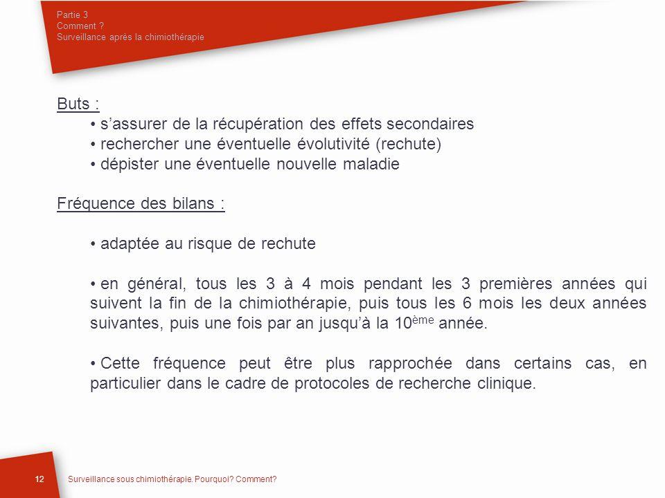 Partie 3 Comment Surveillance après la chimiothérapie