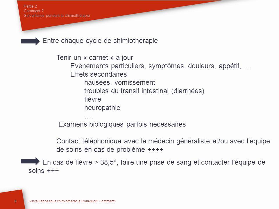 Partie 2 Comment Surveillance pendant la chimiothérapie