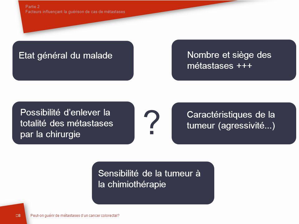 Partie 2 Facteurs influençant la guérison de cas de métastases