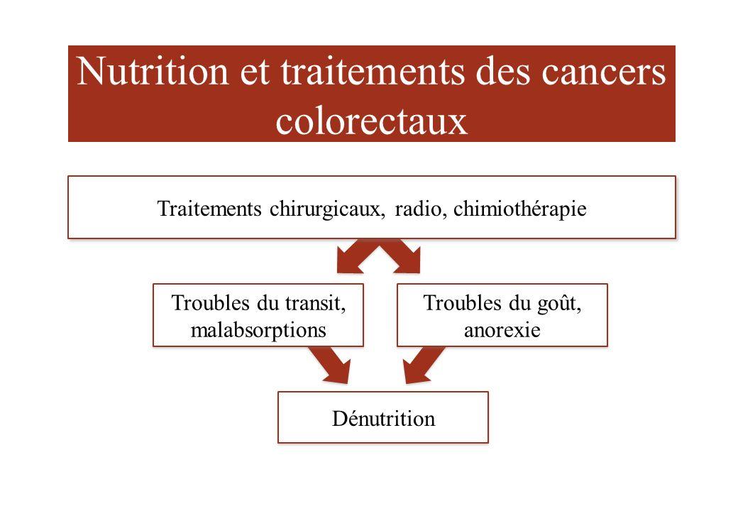 Nutrition et traitements des cancers colorectaux