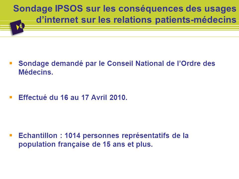 Sondage IPSOS sur les conséquences des usages d'internet sur les relations patients-médecins