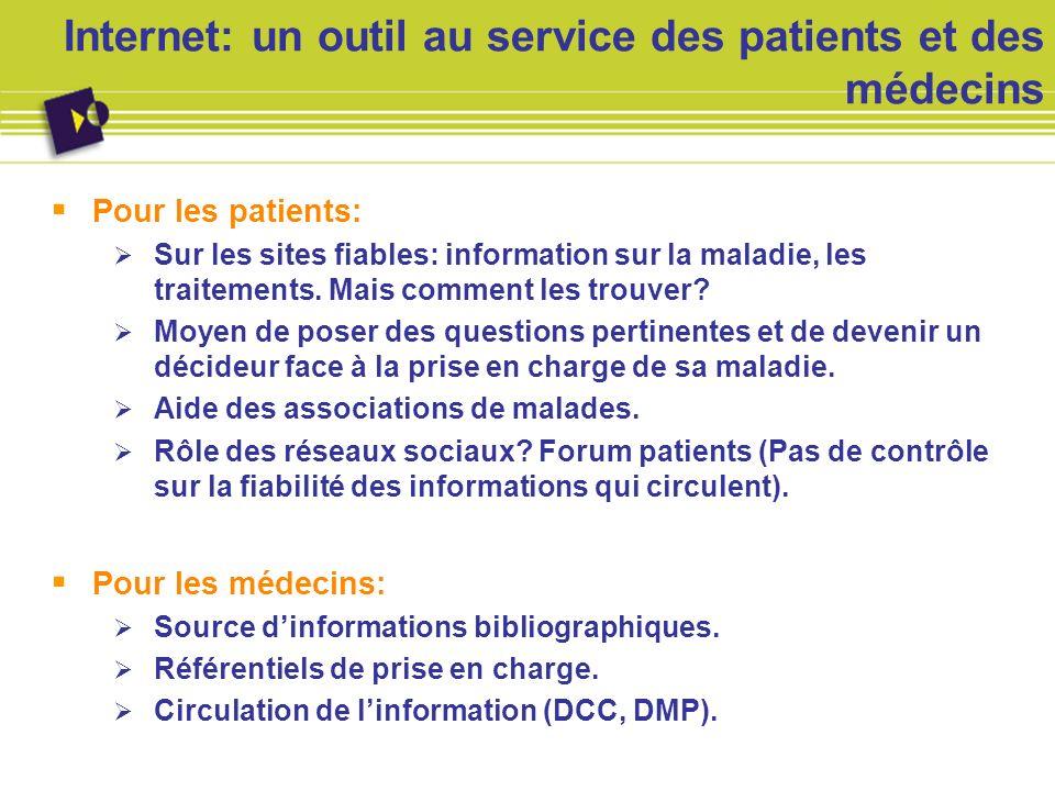 Internet: un outil au service des patients et des médecins