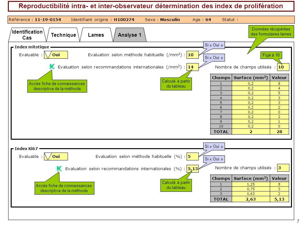 Reproductibilité intra- et inter-observateur détermination des index de prolifération