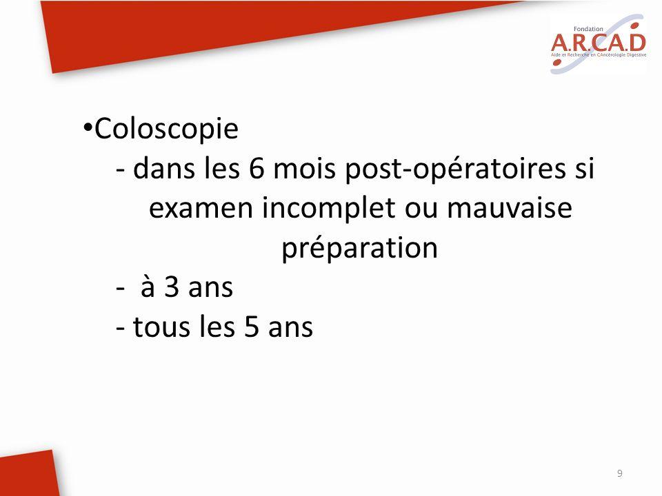 Coloscopie - dans les 6 mois post-opératoires si examen incomplet ou mauvaise. préparation. - à 3 ans.