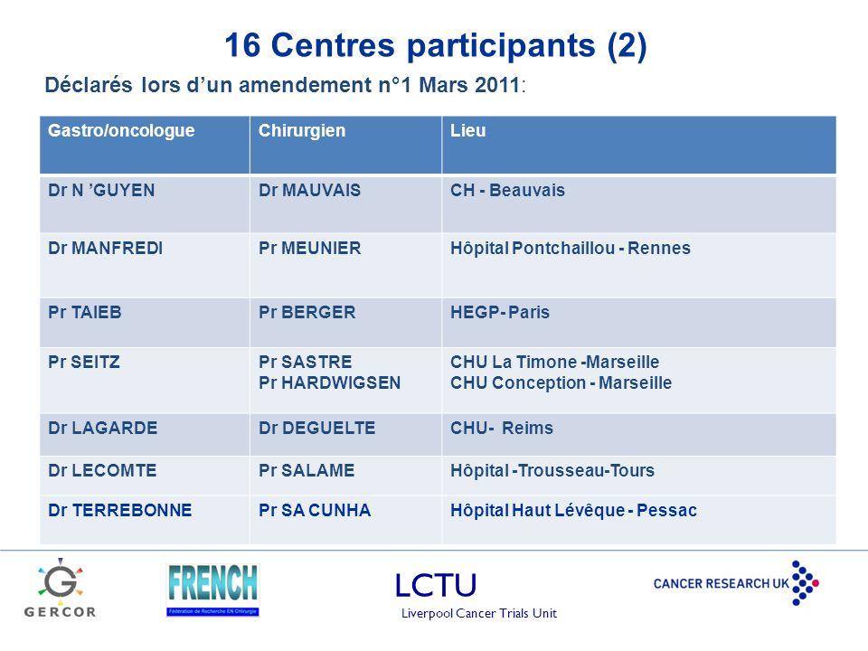 16 Centres participants (2)