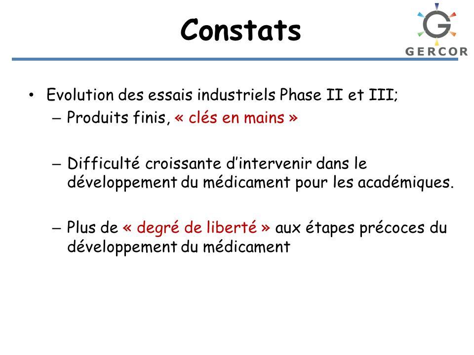 Constats Evolution des essais industriels Phase II et III;
