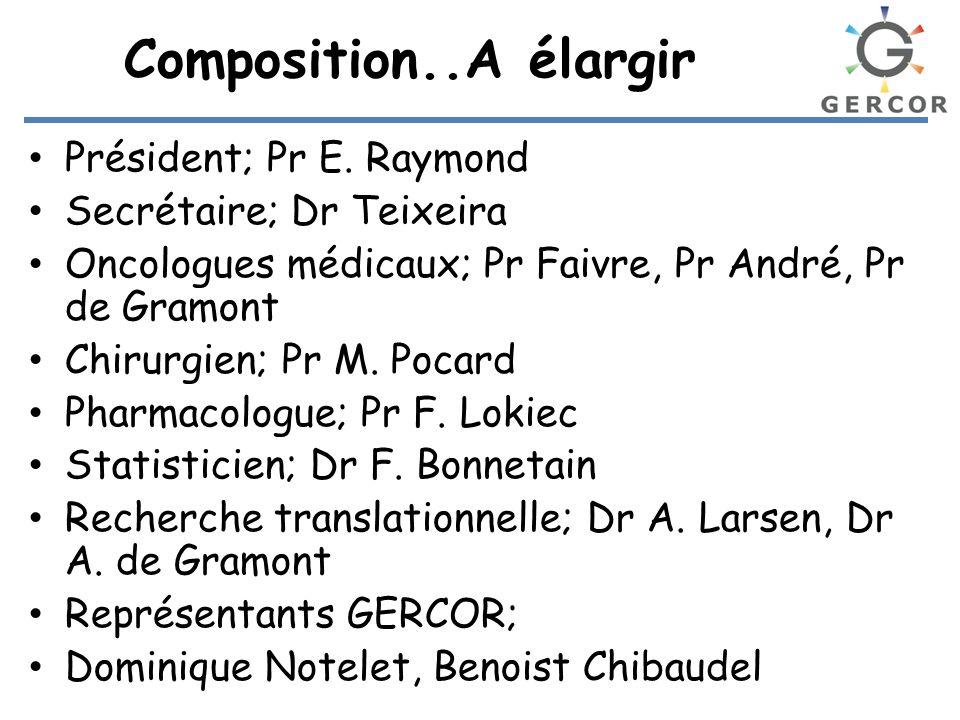 Composition..A élargir Président; Pr E. Raymond