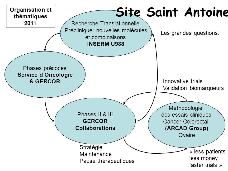 Site Saint Antoine Organisation et th é matiques 2011 Recherche