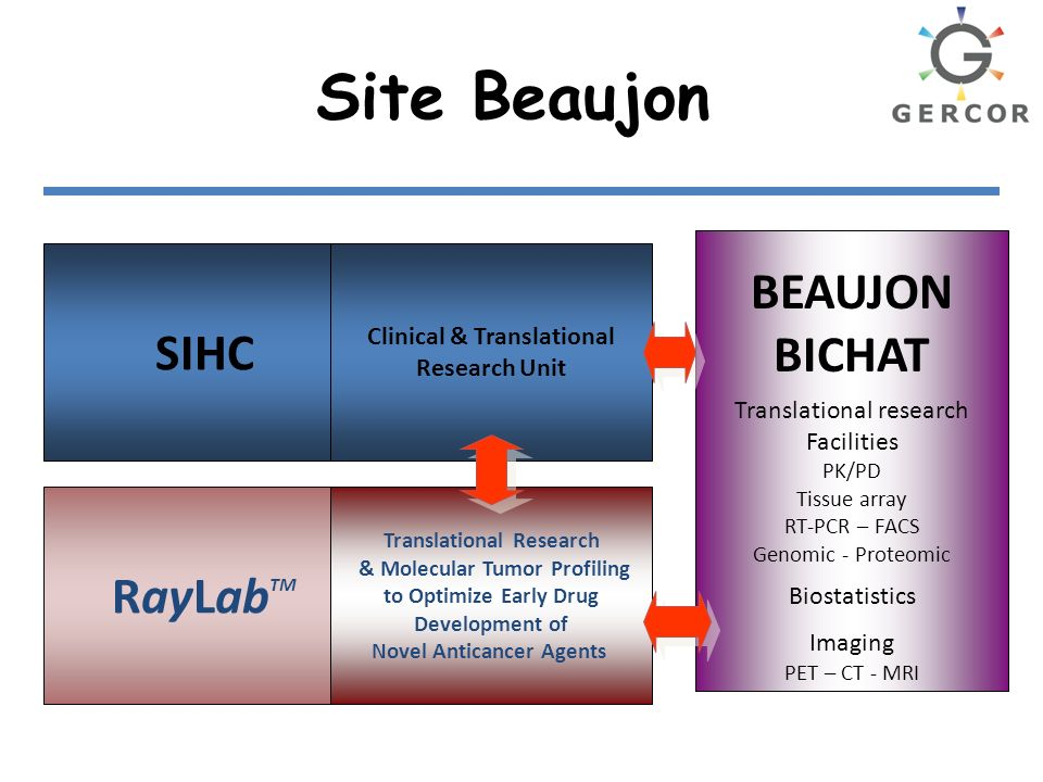 Site Beaujon BEAUJON BICHAT SIHC RayLabTM Clinical & Translational