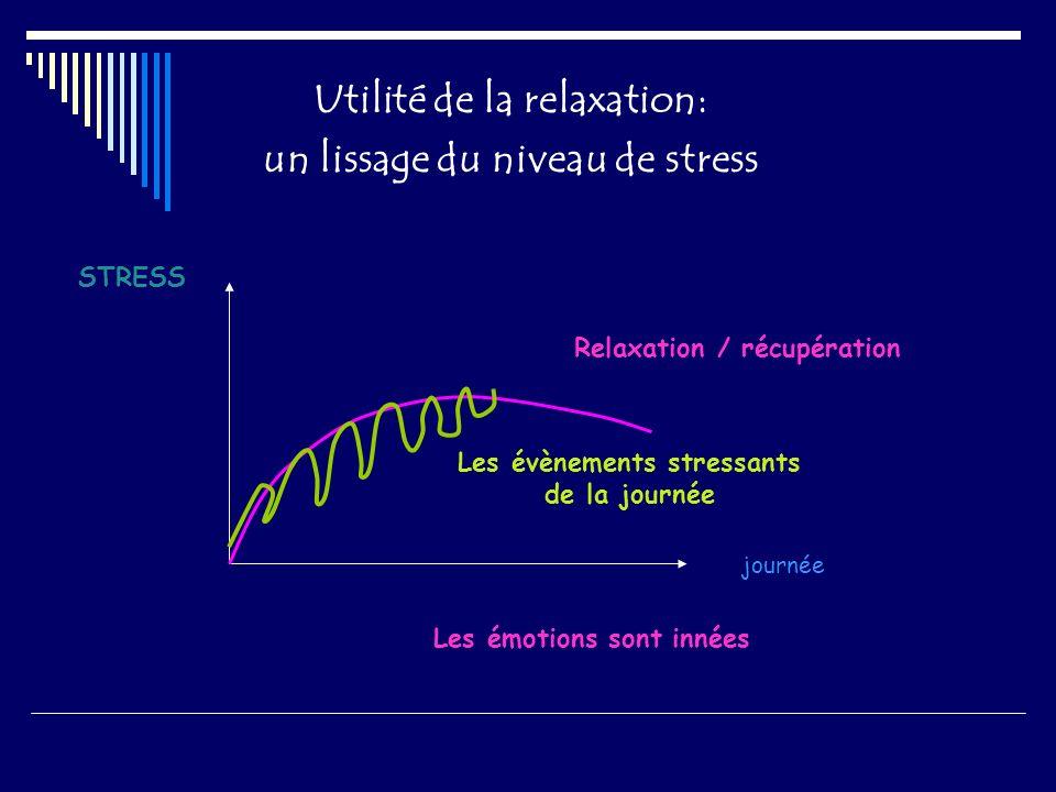 Utilité de la relaxation: un lissage du niveau de stress