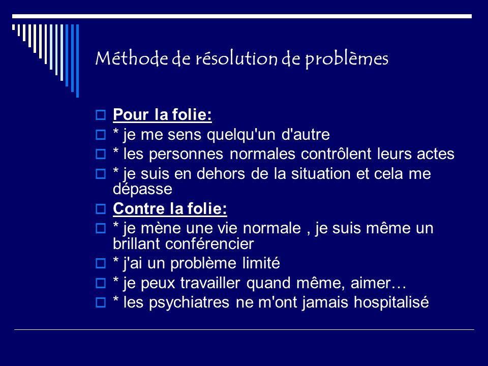 Méthode de résolution de problèmes