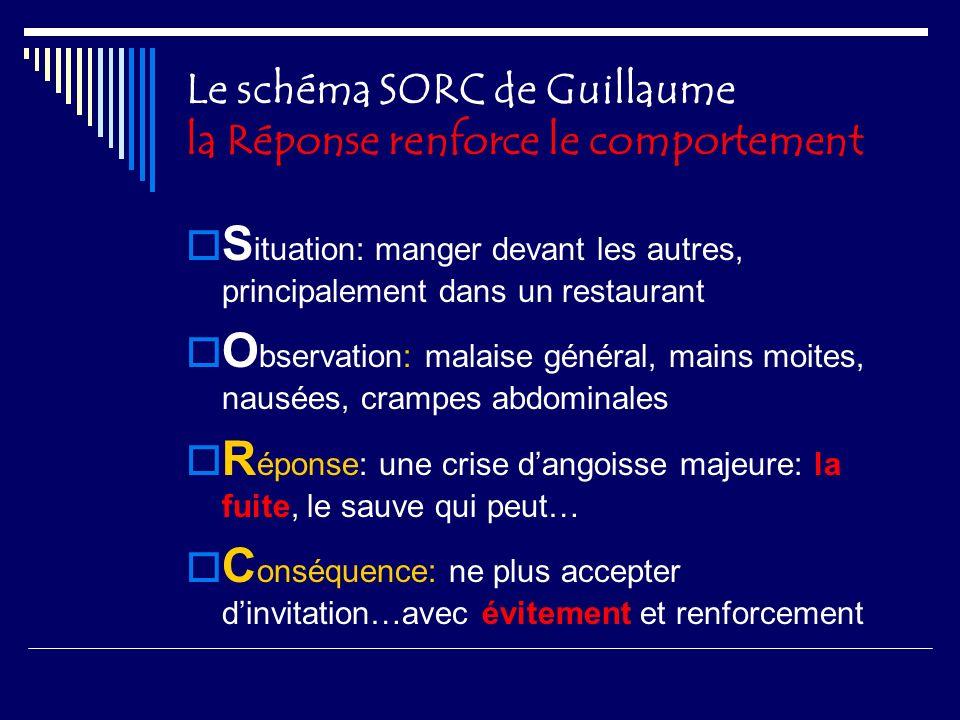 Le schéma SORC de Guillaume la Réponse renforce le comportement