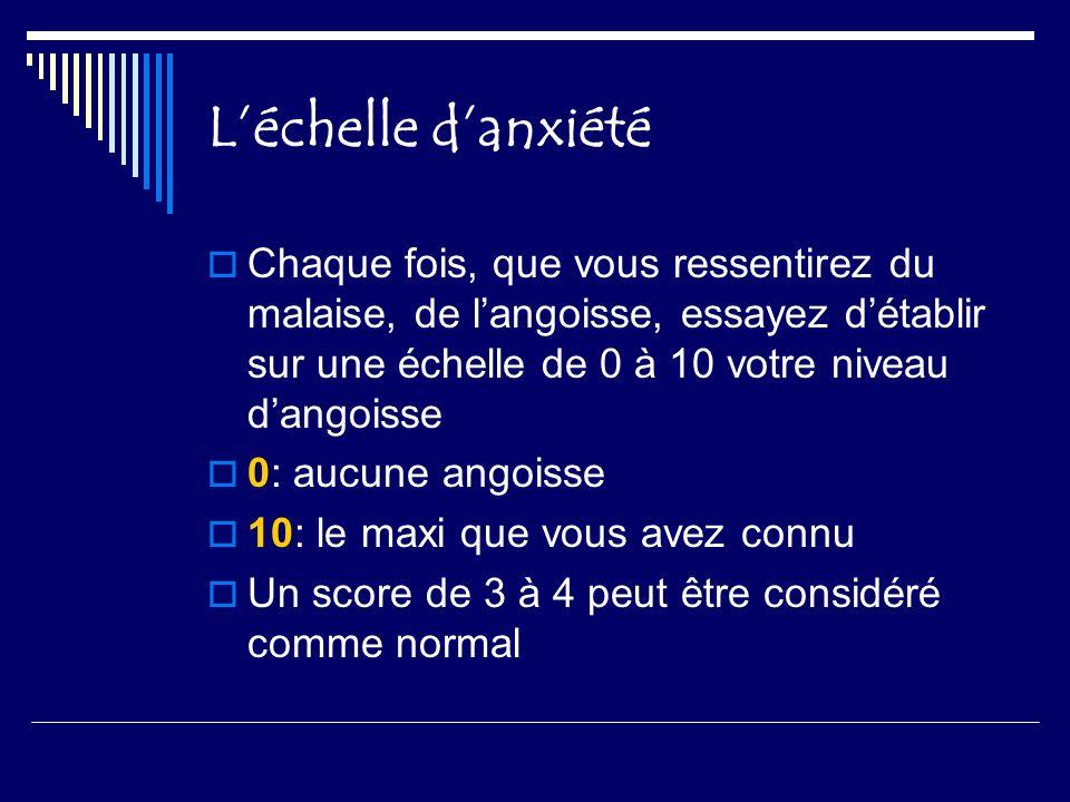 L'échelle d'anxiété Chaque fois, que vous ressentirez du malaise, de l'angoisse, essayez d'établir sur une échelle de 0 à 10 votre niveau d'angoisse.