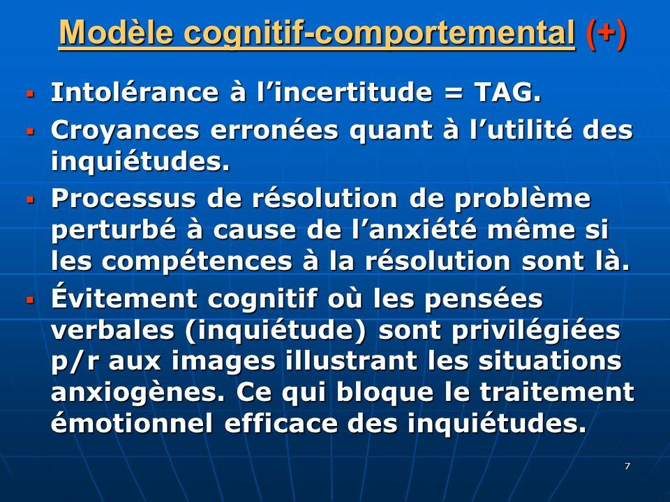Modèle cognitif-comportemental (+)