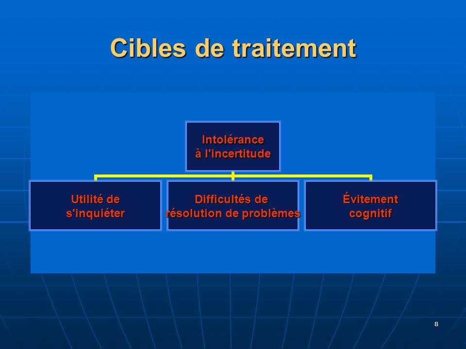 Cibles de traitement