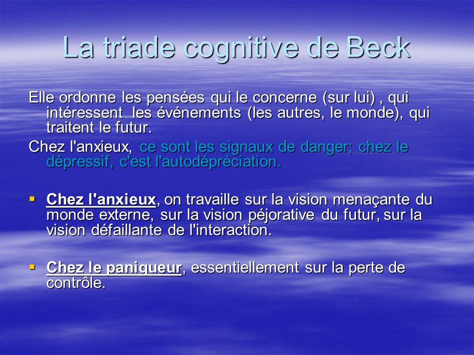 La triade cognitive de Beck