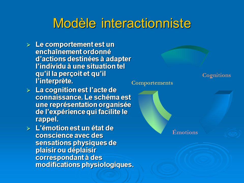 Modèle interactionniste