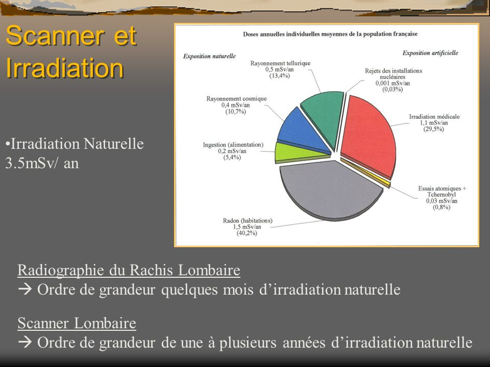 Scanner et Irradiation