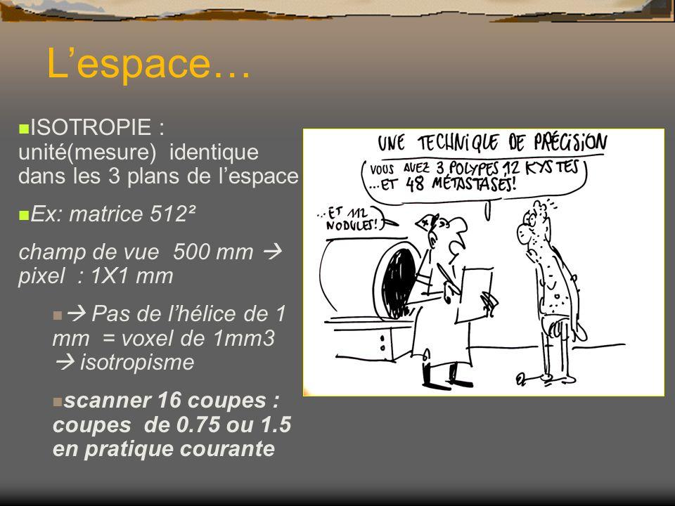 L'espace… ISOTROPIE : unité(mesure) identique dans les 3 plans de l'espace. Ex: matrice 512². champ de vue 500 mm  pixel : 1X1 mm.