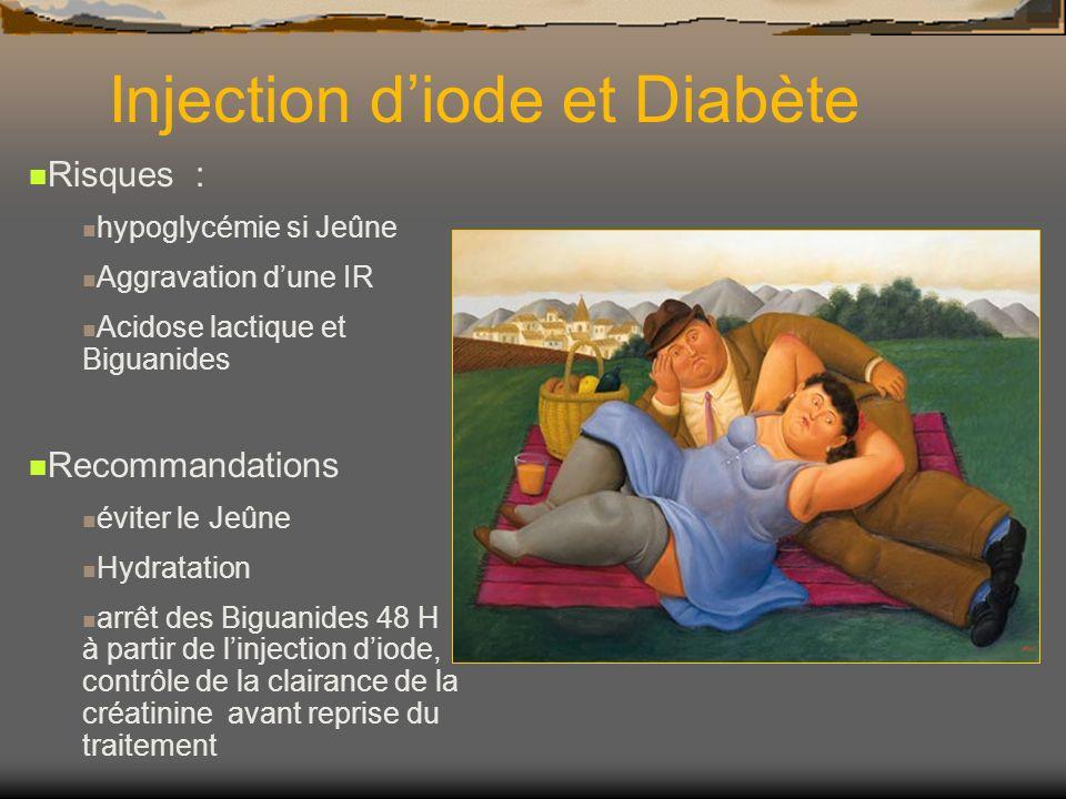 Injection d'iode et Diabète