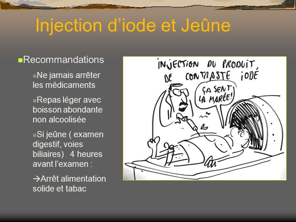 Injection d'iode et Jeûne
