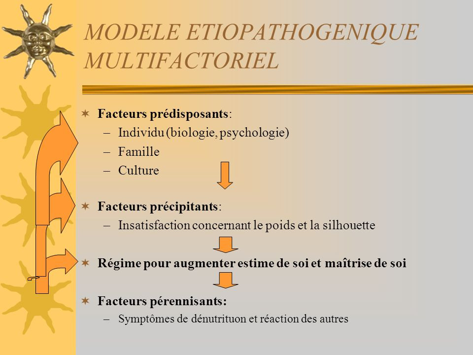 MODELE ETIOPATHOGENIQUE MULTIFACTORIEL
