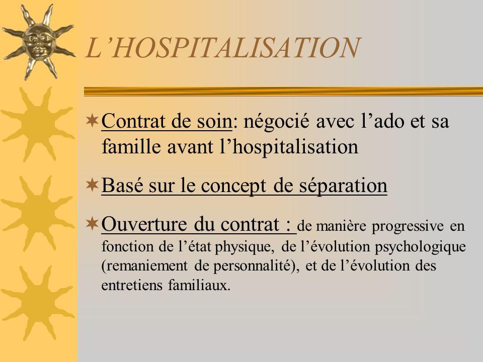 L'HOSPITALISATION Contrat de soin: négocié avec l'ado et sa famille avant l'hospitalisation. Basé sur le concept de séparation.