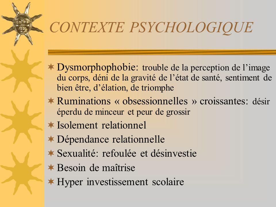 CONTEXTE PSYCHOLOGIQUE
