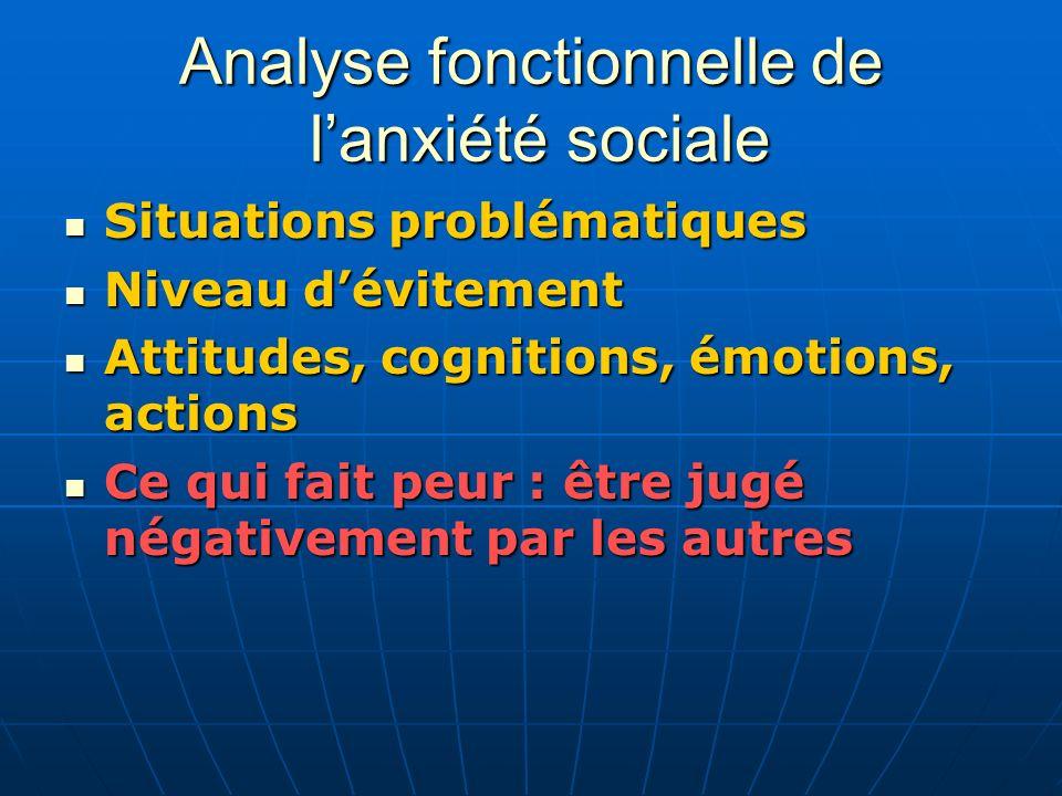 Analyse fonctionnelle de l'anxiété sociale