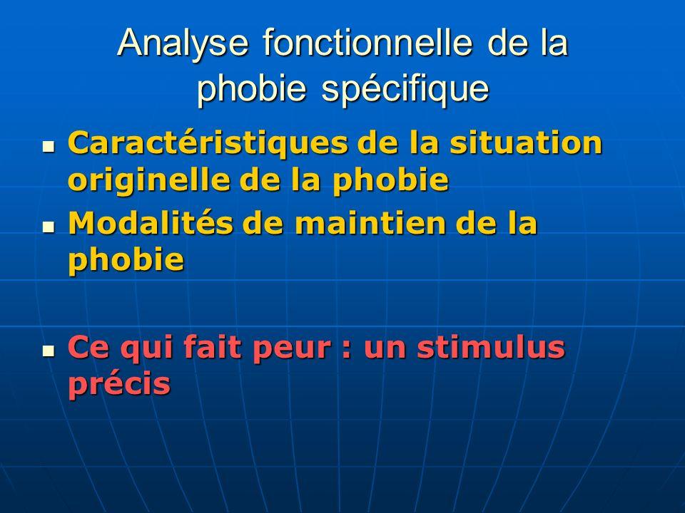 Analyse fonctionnelle de la phobie spécifique