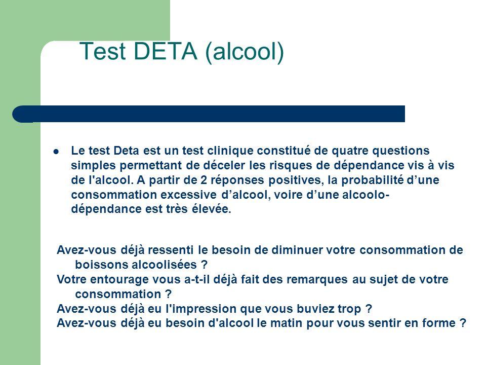 Test DETA (alcool)