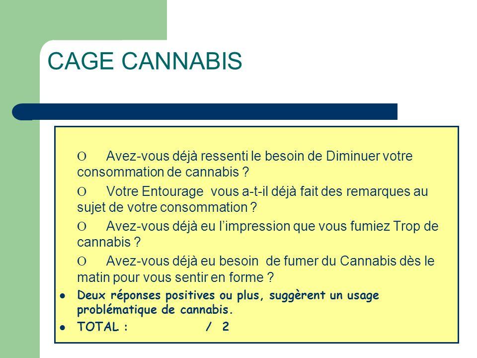 CAGE CANNABIS O Avez-vous déjà ressenti le besoin de Diminuer votre consommation de cannabis