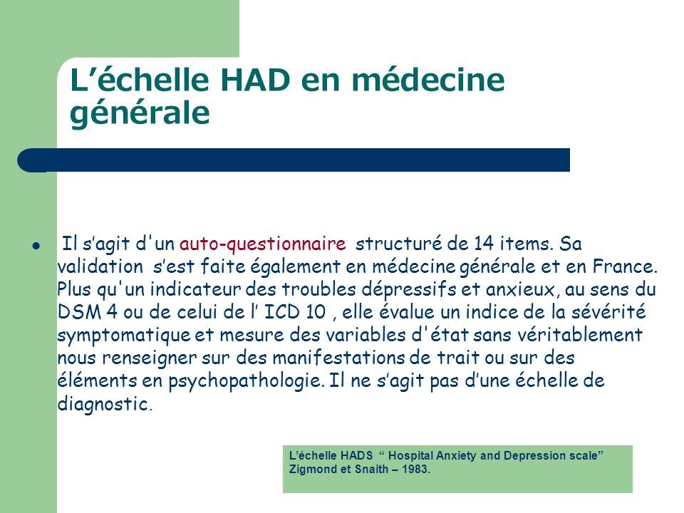 L'échelle HAD en médecine générale