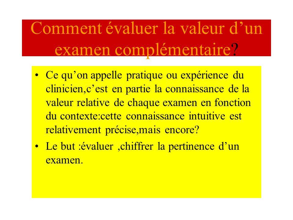 Comment évaluer la valeur d'un examen complémentaire