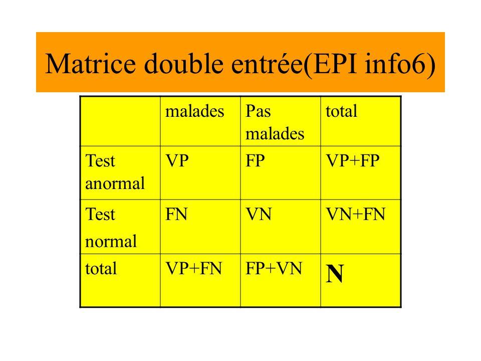 Matrice double entrée(EPI info6)