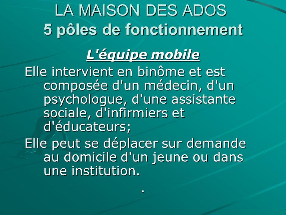 LA MAISON DES ADOS 5 pôles de fonctionnement
