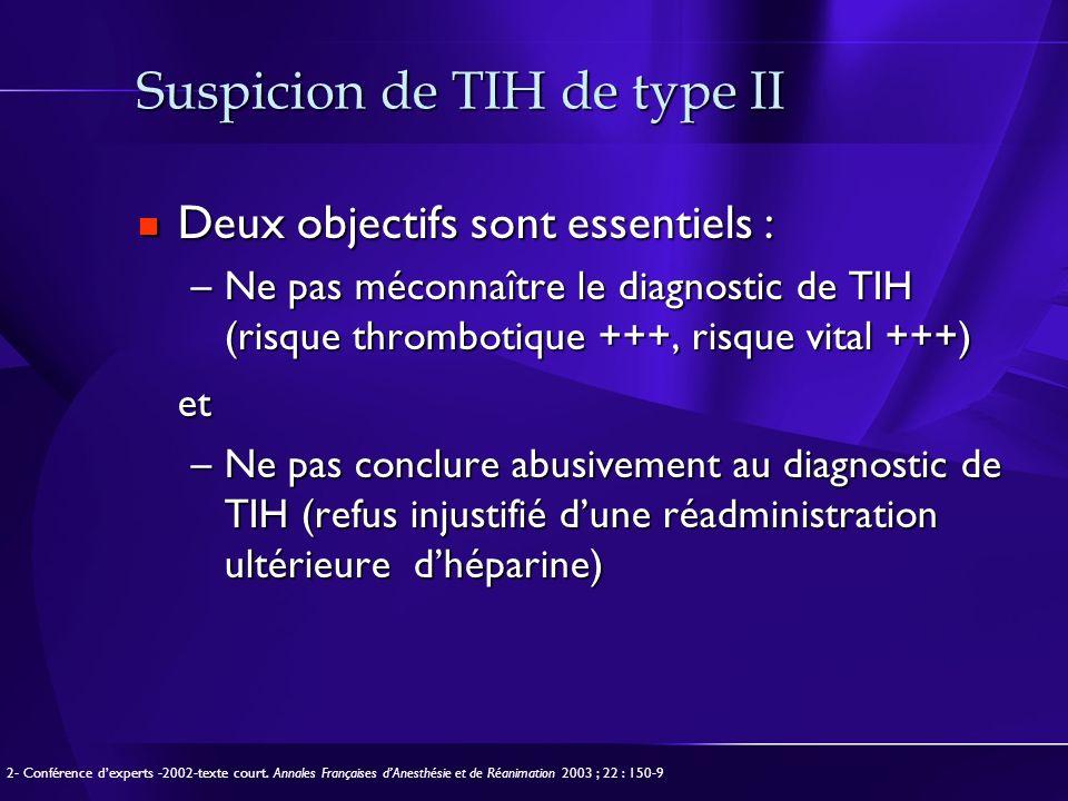 Suspicion de TIH de type II