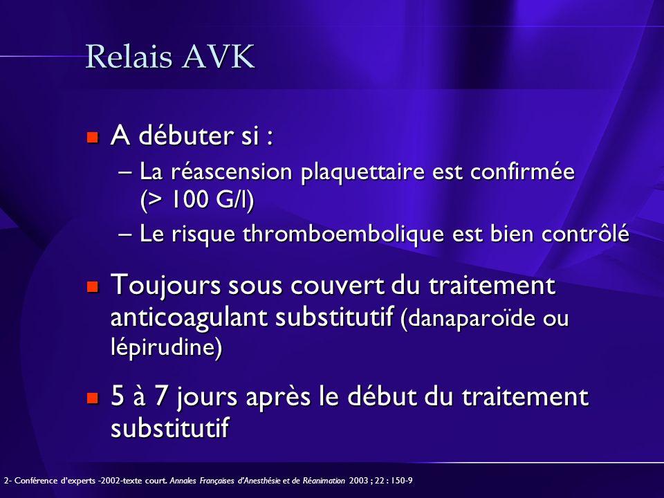 Relais AVK A débuter si :