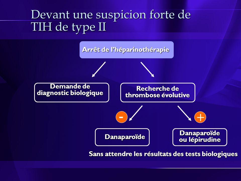 Devant une suspicion forte de TIH de type II